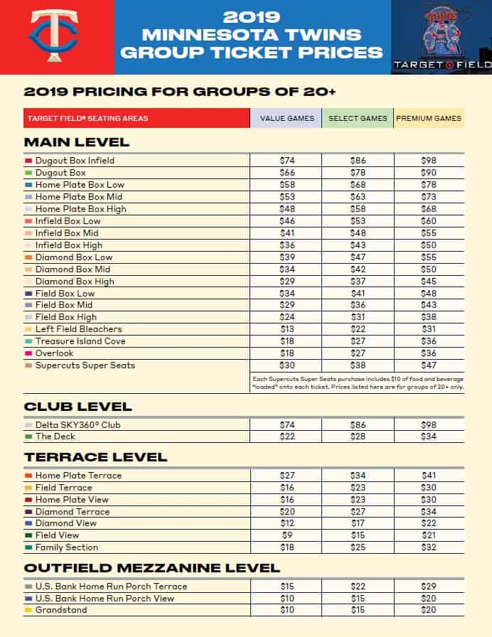 2019 MN Twins Group Ticket Pricing